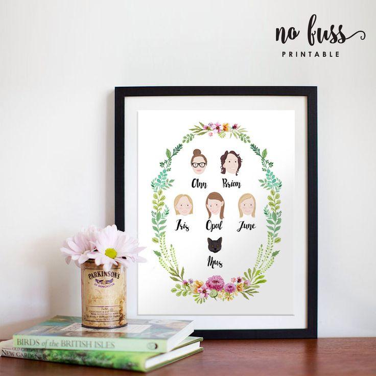 Aangepaste familieportret | Stamboom tekenen | Poster | Digitale afbeelding | Tekening | Kunst aan de muur door NoFussPrintable op Etsy https://www.etsy.com/nl/listing/281481118/aangepaste-familieportret-stamboom