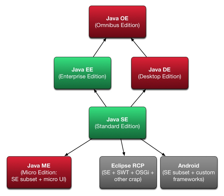 Diagramming for Java 4.0 Released  http://magwebonline.blogspot.com/2013/02/diagramming-for-java-40-released.html