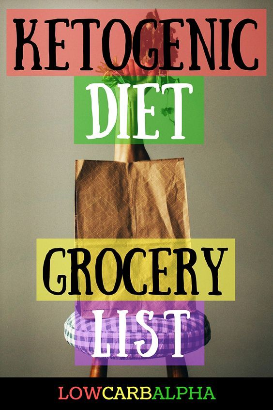 ketogenic diet grocery list https://lowcarbalpha.com/ketogenic-diet-food-list/ foods to eat when following a low carb high fat diet #keto #lowcarb #lchf #lowcarbalpha
