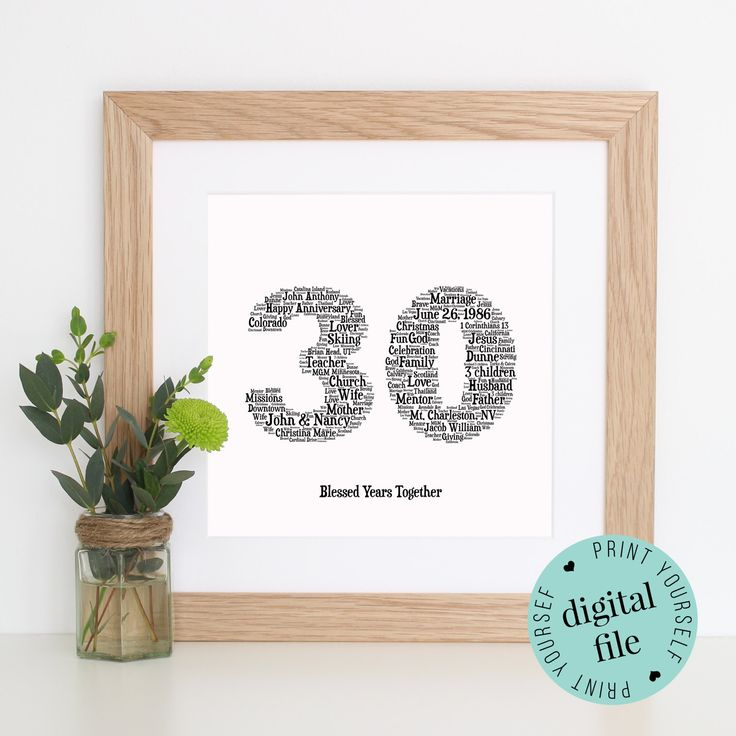 Personalised 30TH ANNIVERSARY Gift - Word Art - Printable Art - 30 Year Anniversary Gift - Anniversary Gift for Parents - Anniversary Card by WordlyDesigns on Etsy