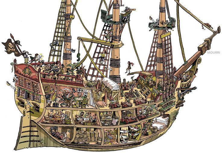 OldPirateShipbymourrijpg 16001108 Lego Ship