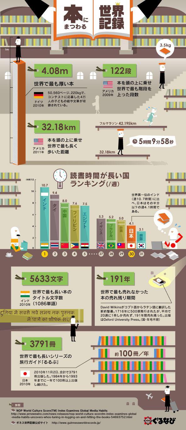 日本人は読書時間が短い!?カフェで楽しみたい本にまつわるアレコレ - みんなのごはん