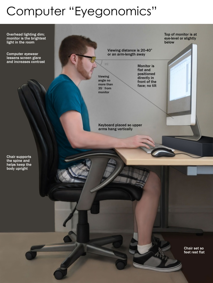 Computer Eye Fatigue---Try these easy steps!  Read our blog for good ideas to eliminate the strain.