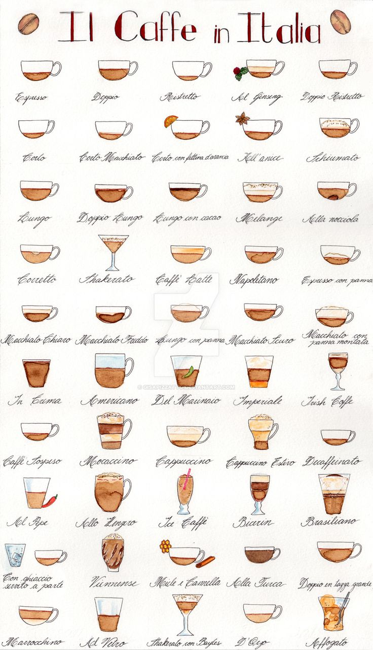 Il Caffe in Italia by GisaPizzatto // Never knew there were so many !