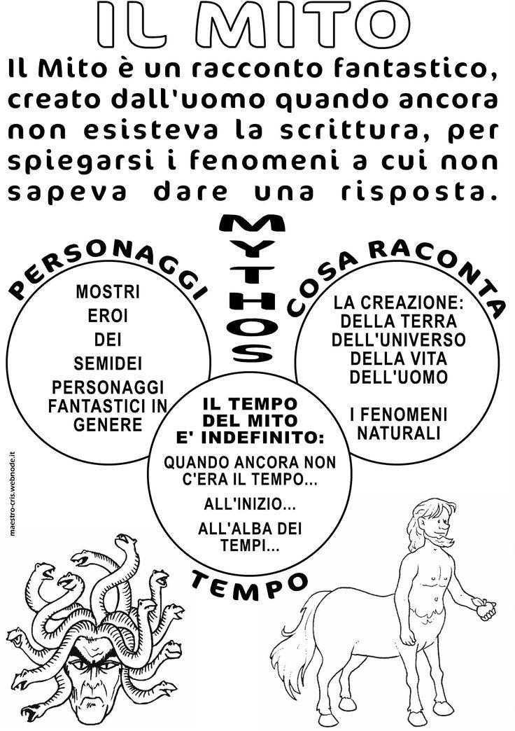 IL MITO - SCHEMA CLASSE TERZA STORIA.jpg