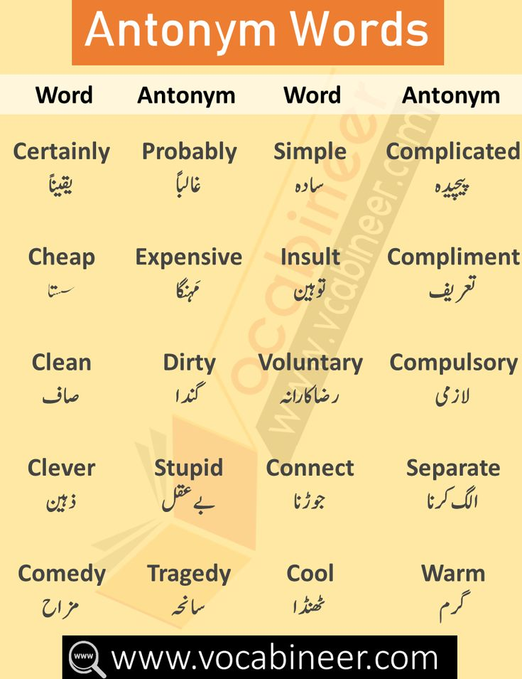 100 Commonly Used Opposite Words with Urdu Meanings in