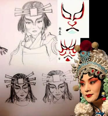 Learning Asian History through Avatar: The Last... - Asian History