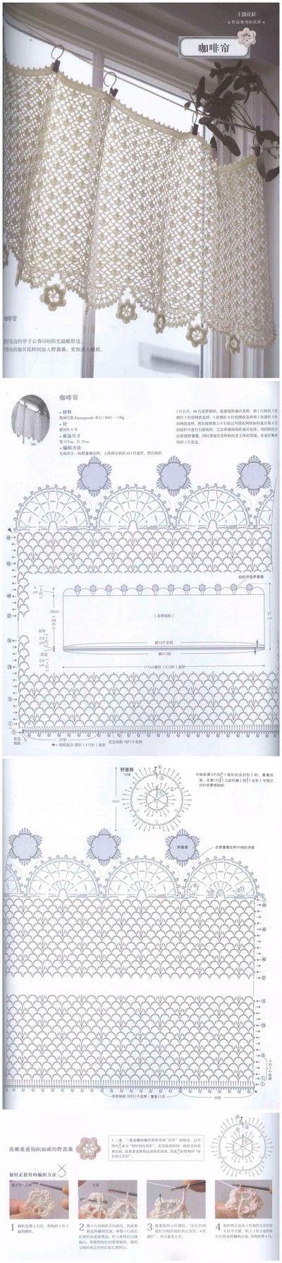 堆糖 发现生活_收集美好_分享图片.   Kitchen curtain pattern.   Different edgings. Place for rod