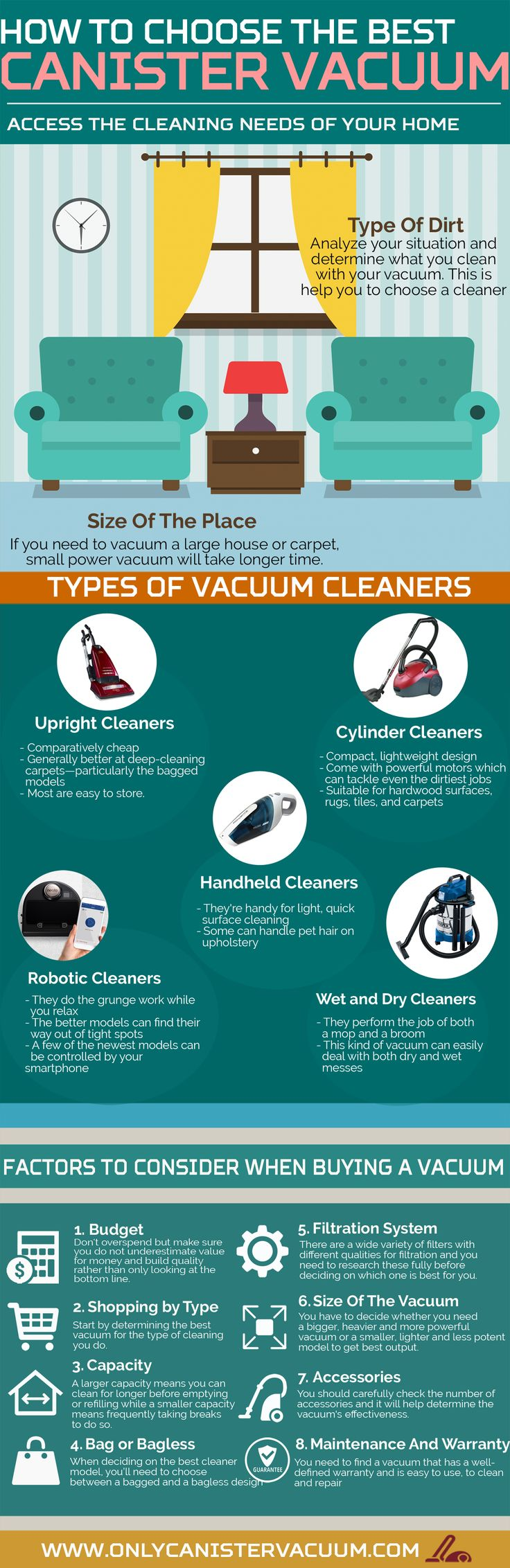 Only interested to know what is the best canister vacuum cleaners in the market? Check out our infographic as well as our website to explore our in-depth research guide on best canister vacuum