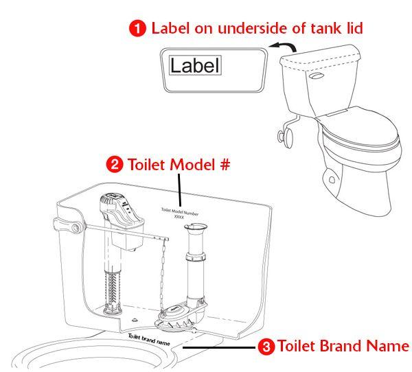 Toilet Parts Parts Of A Toilet Toilet Tank Parts Toilet Replacement Parts Korky Toilet Parts Replace Toilet Toilet Tank Toilet Fill Valve