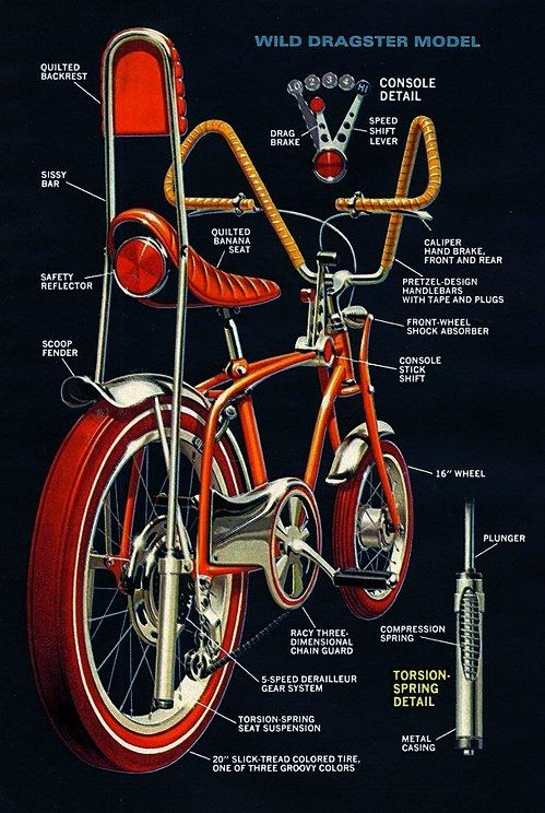 It's surprising 'Console stick shift' hasn't caught on. RELATED: How to shift gears correctly on your bike - http://www.bikeroar.com/tips/how-to-shift-gears-correctly. #wilddragstermodel #bicycle #bananaseat #retro #bike #shifting #ilovethe60s