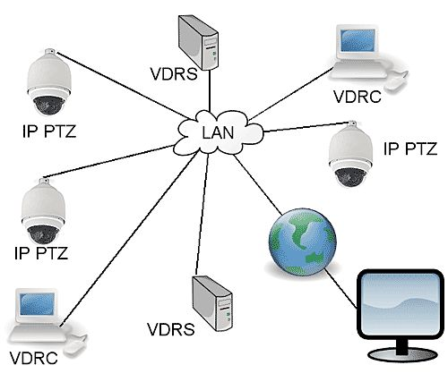 Best Computer And Networks  Computer Network Diagrams Images