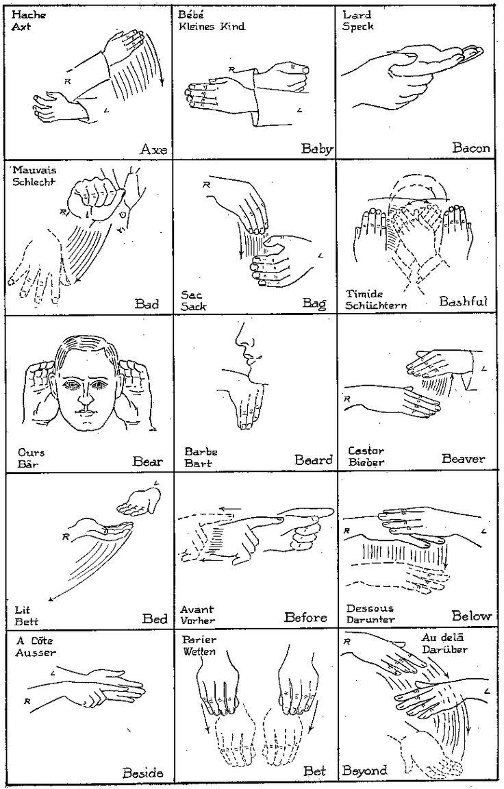 Sign Language - verywellhealth.com