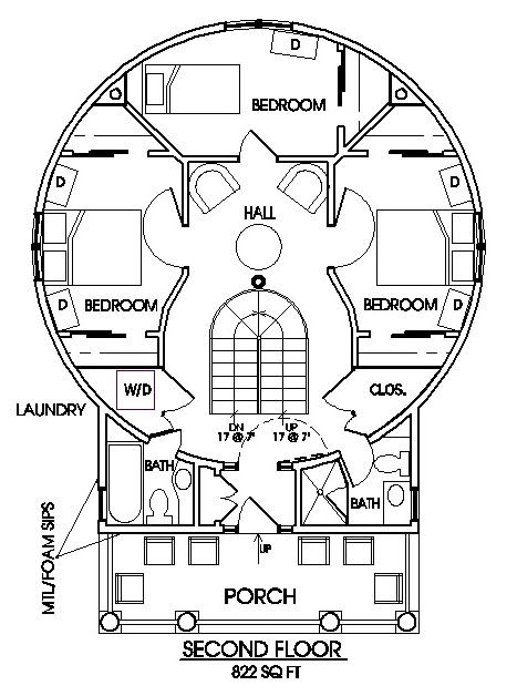 Best 20 silo house ideas on pinterest grain silo - Round shaped house designs ...