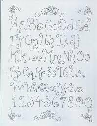 Resultado de imagen para tipografias cursivas abecedario