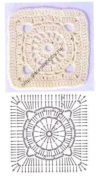 Picture and chart for a granny square