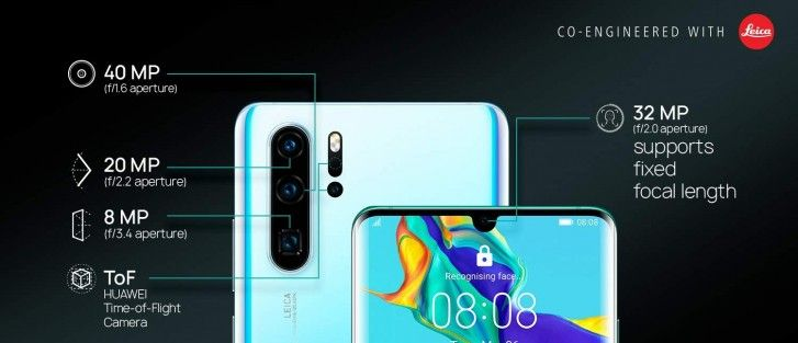 Huawei Launched The P30 And P30 Pro On The Global Scene But The Phone Is Yet To Hit India Today The Company Posted A Landi Huawei Finger Print Scanner Amazon