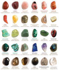 Common Gemstones