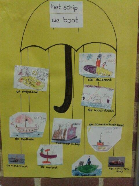 Vll kern 7. Kinderen zelf afbeeldingen laten tekenen bij Woordparaplu.