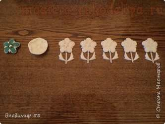 Мастер-класс по лепке из соленого теста: Молды и орнаменты