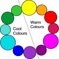 Cool Color Wheel Ideas 329 best colour wheel images on pinterest | colour wheel, color