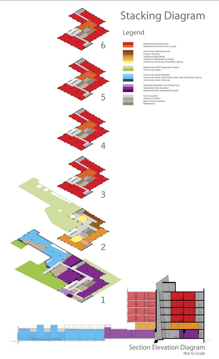 32 Best Images About Stacking Diagrams On Pinterest