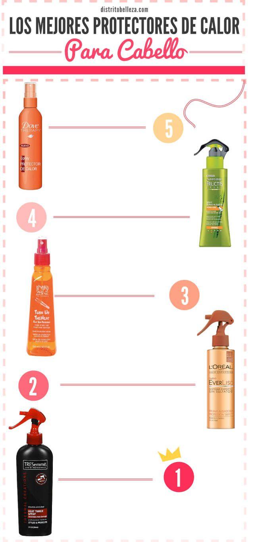Nuestros protectores de calor para cabello favoritos !