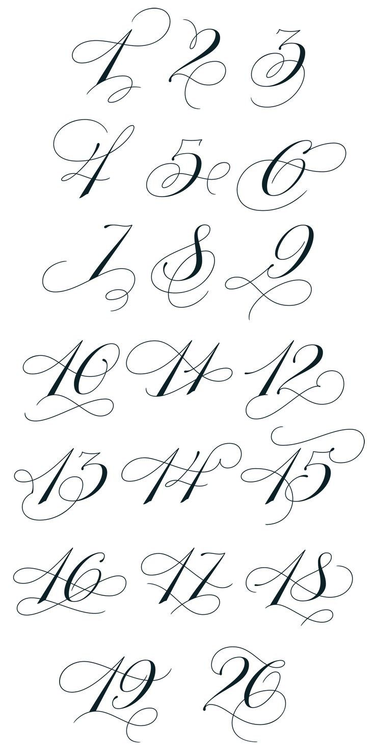 Calligraphy Numbers Best 25 Number Fonts Ideas Calligraphy Numbers Best 25 Number Fonts Ideas Tattoo Design Numbers #4134