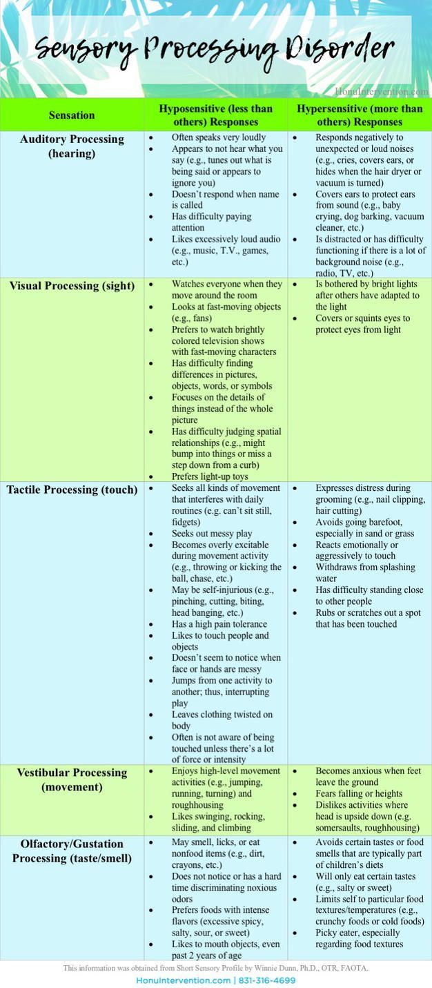 Sensory Processing Disorder Chart Tap the link to check out fidgets and sensory toys! Happy Hands Toys!