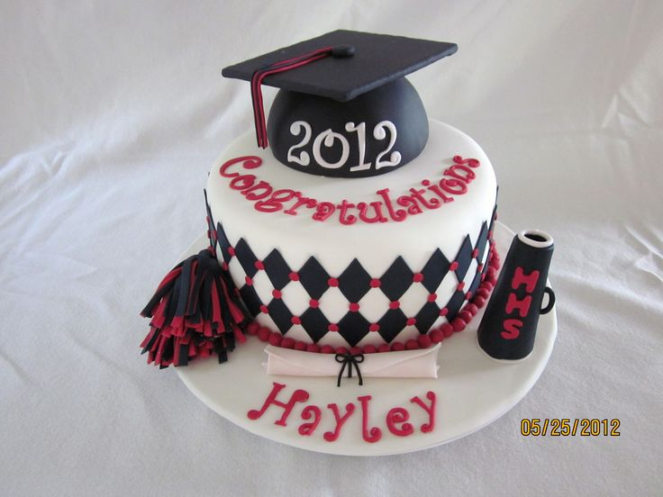 Cheerleader Graduation Cake - Cheerleader Graduation Cake for my niece Hayley. School colors were Navy, Red, and White.