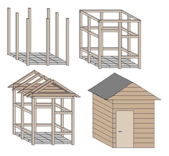 die besten 17 ideen zu gartenhaus selber bauen auf pinterest selber bauen gartenhaus selbst. Black Bedroom Furniture Sets. Home Design Ideas