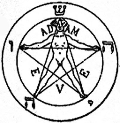 MEANING OF MAMMON IN THE BIBLE - Auto Electrical Wiring Diagram