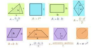 Resultado de imagen para figuras geometricas formulas areas y volumenes