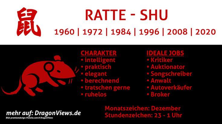 Chinesische Tierkreiszeichen: Ratte - Fakten   © premiumdesign - fotolia.com / DragonViews