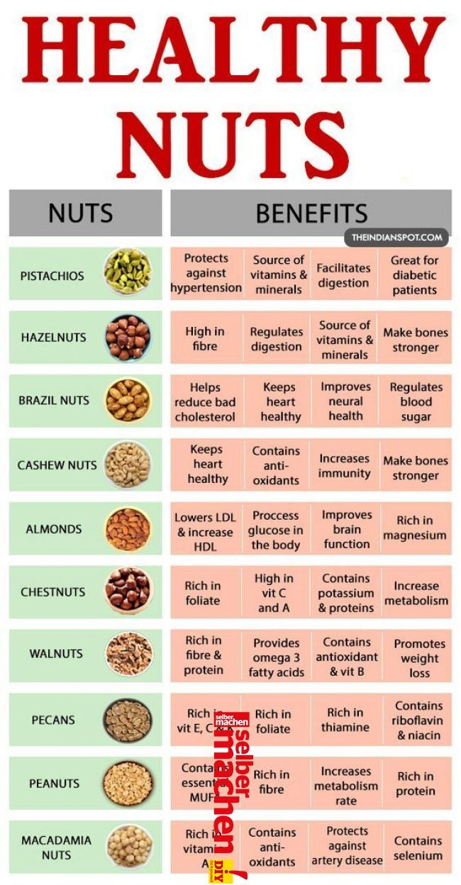 Benefits Of Nuts Health Healthy Nuts Diet And Nutrition