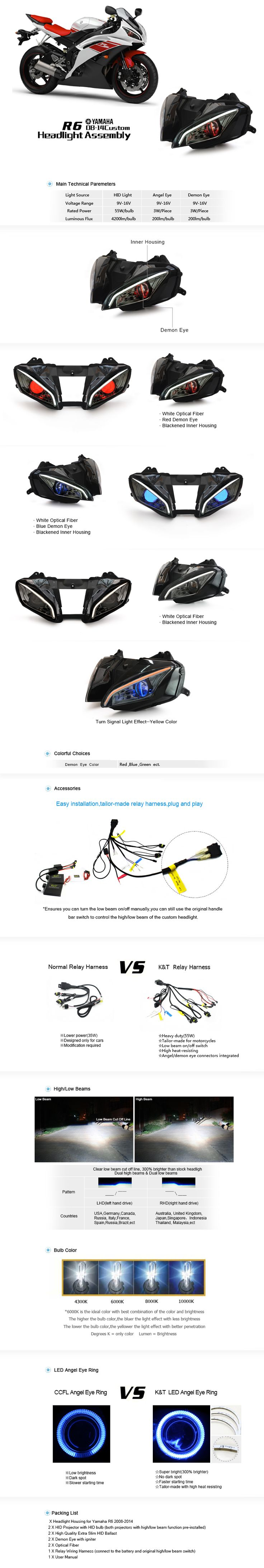 Yamaha yzf r6 optical fiber custom headlight assembly 2008 2014 v2