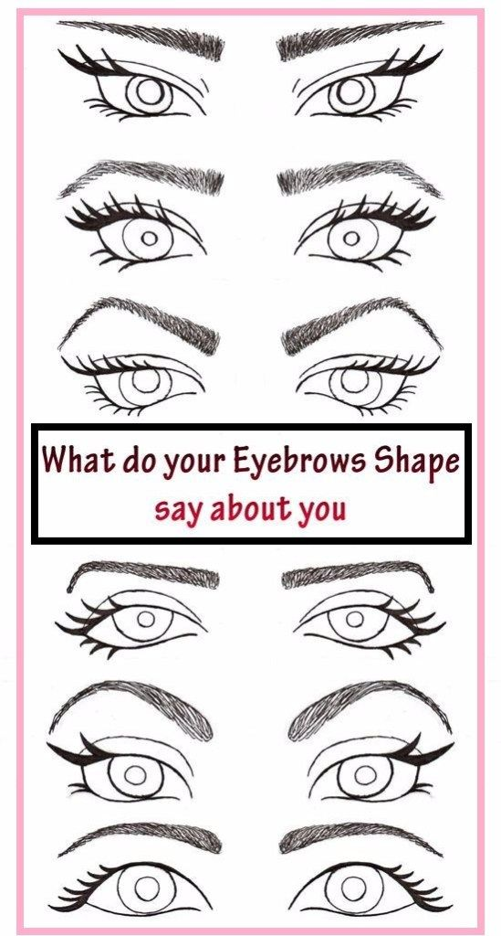 What Do Your Eyebrows Shape Say About You Healthy Beauty Ways