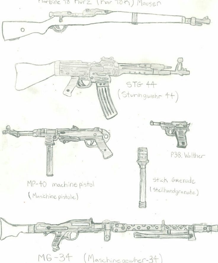 German weapons