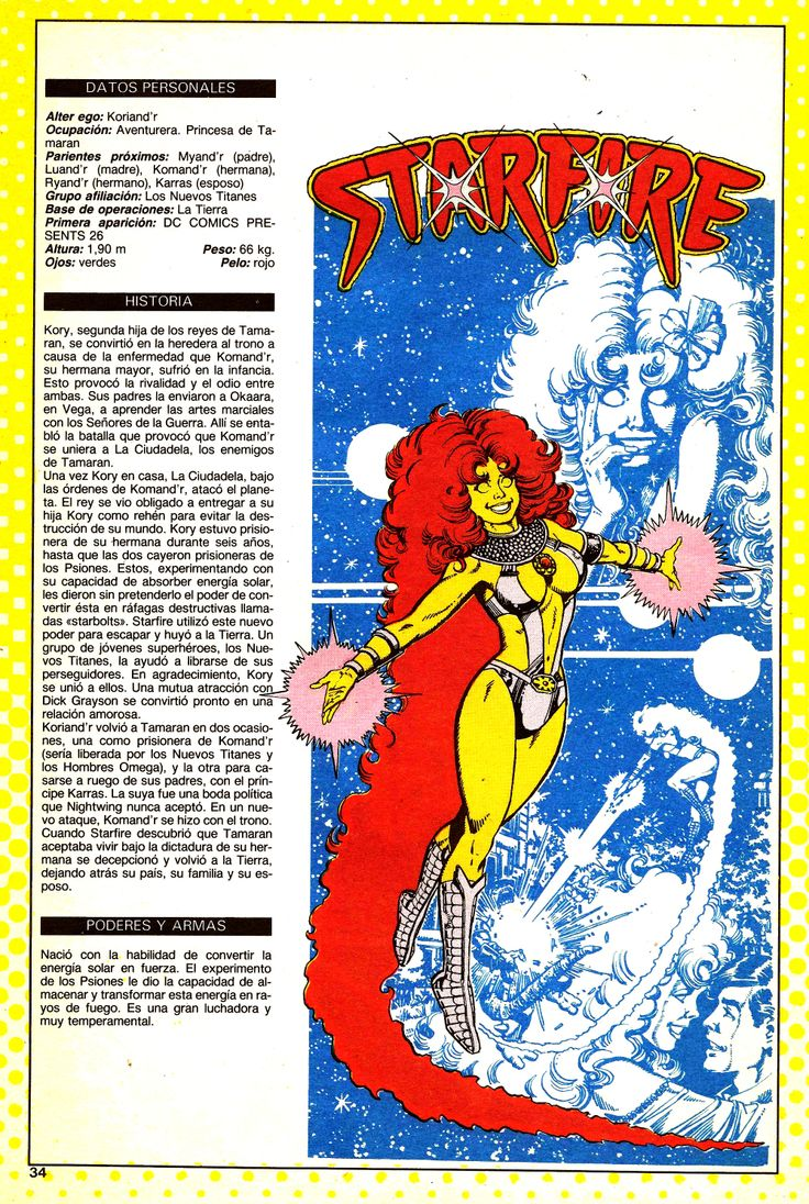 Starfire Comics | Starfire (ficha dc comics)