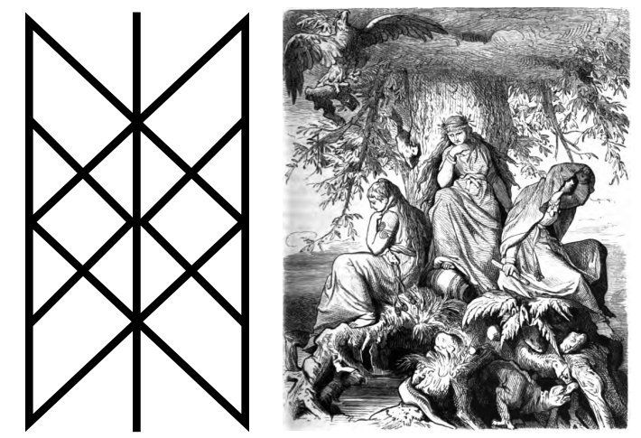 Left: Web Of Wyrd (Skuld's Net) Right: The Norns  The Web of Wyrd, the matrix of fate (wyrd) as woven by the Norns, the fates of Norse legend is a very powerful Viking symbol. The Norns were known as 'Shapers of Destiny'.