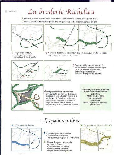 tutorial ricamo intaglio 1