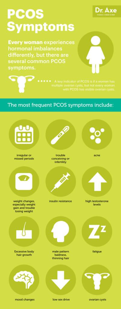 the pcos nutrition center cookbook pdf