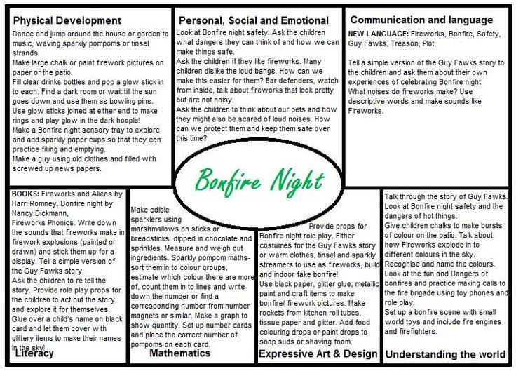 Bonfire Night EYFS Medium Term Plan