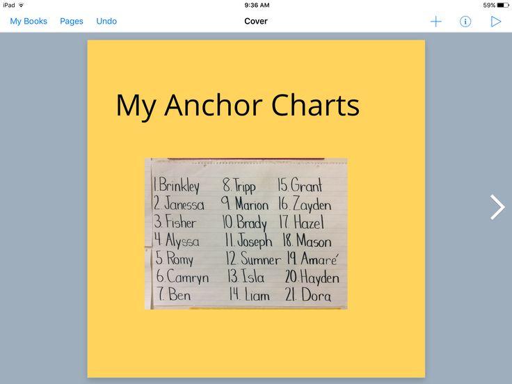 Best 25+ Chart creator ideas on Pinterest The levellers, Blonde - powerschool administrator sample resume