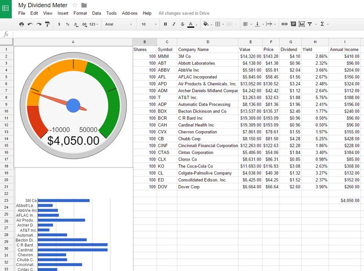 How to Create a Dividend Tracker Spreadsheet | Dividend Meter