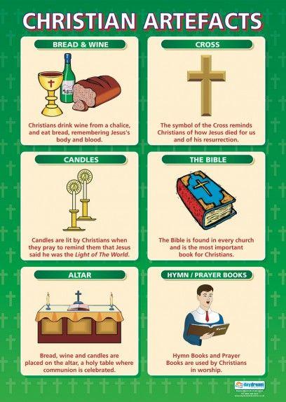 Christian Artefacts Poster