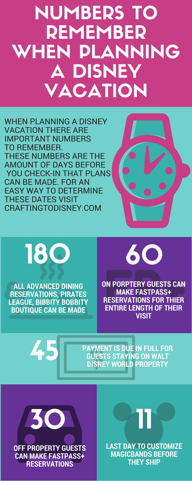 """Crafting To Disney: Whatever Wednesday- How To Figure Out """"Days In Advance"""" Disney Dates"""