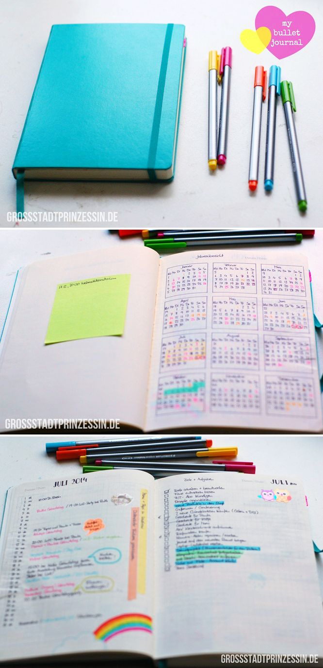 Bullet journal overview