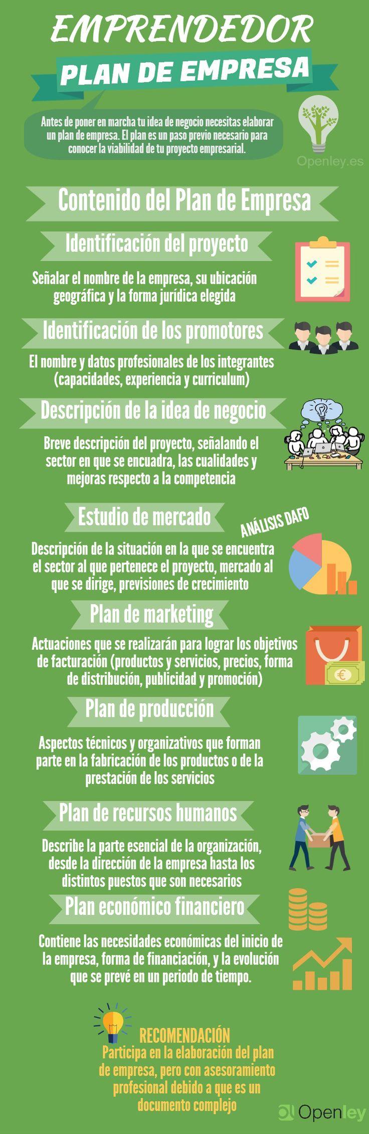 Plan de empresa #infografia #infographic #entrepreneurship #emprender