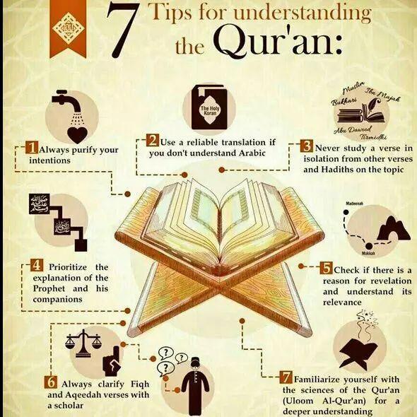 Tips for understanding the Quran  on We Heart It